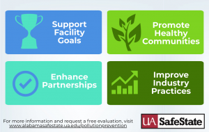 An image highlighting Reasons to implement P2 at your facility: 1. Support facility goals, 2. Promote healthy communities, 3. enhance partnerships, 4. improve industry practices