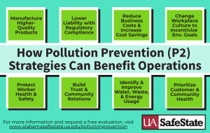An image highlighting how How pollution prevention (p2) strategies can benefit operations. (8 reasons - ranging from high quality production to prioritizing customer and community health)